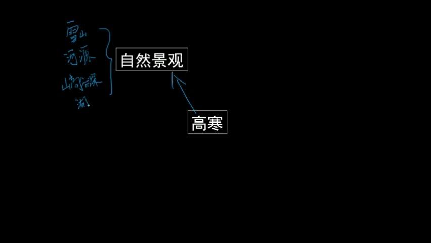 考點 中國的(de)青藏地區-高和寒 視頻(pin)