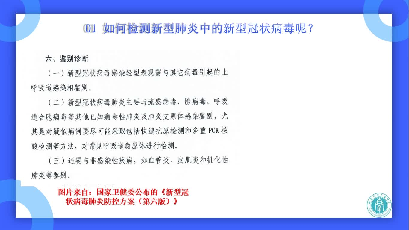 基于中学生物学的病毒科普课程(4)COVID-19的治疗-下-微课【王志伟 西南大学三亚中学】[来自e网通极速客户端]