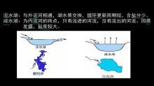 (一)位置范围  概括中亚地区地理位置的特点  (二)自然地理特征  说明中亚地区在地形、气候、水文等方面的特征  (三)人文地理特征  说明中亚地区在农业、工业、资源方面的特点 [来自e网通客户端]