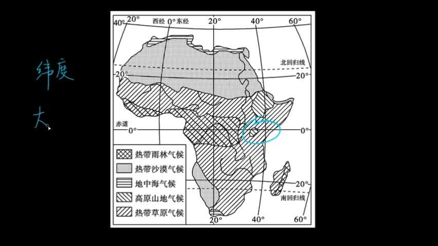 (一) 东非高原上的动物迁徙是非洲旅游资源中著名的生物景观,每年都吸引着众多游客前来观赏,试分析导致草原动物迁徙的主要原因。  (二)说明非洲的人口、粮食与环境问题之间的关系。 [来自e网通客户端]