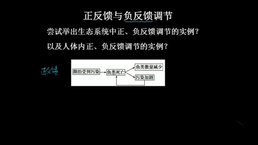 生态系统的自我调节能力  (1)负反馈调节  ①作用:是                 的基础,能使生态系统达到相对平衡。  ②实例:草原上食草动物和植物的数量变化    ③结果:抑制和减弱最初发生变化的那种成分变化,从而达到和保持稳态平衡。  (2)自我调节能力的大小  [来自e网通客户端]