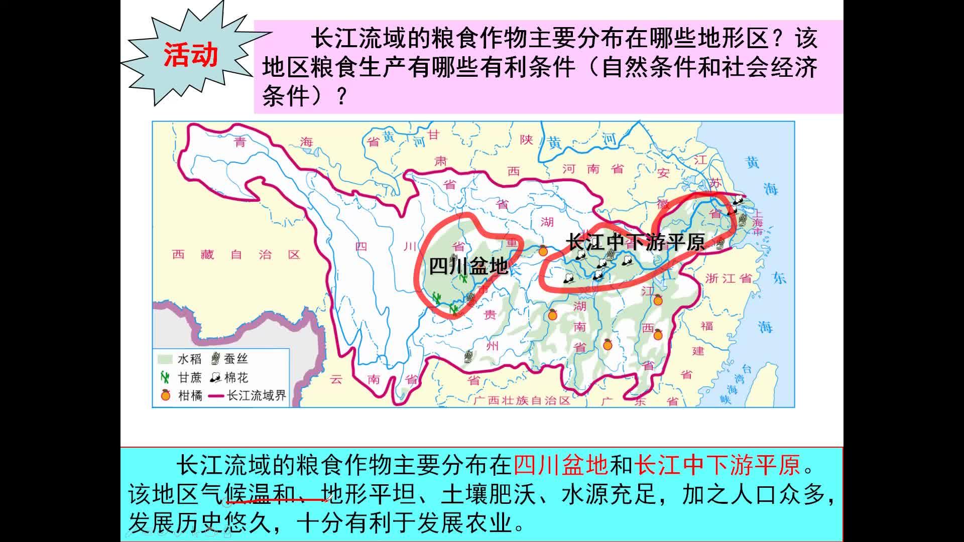 中考復習(xi)26省際區域二(長江(jiang)流域、四川盆地和塔里木(mu)盆地)
