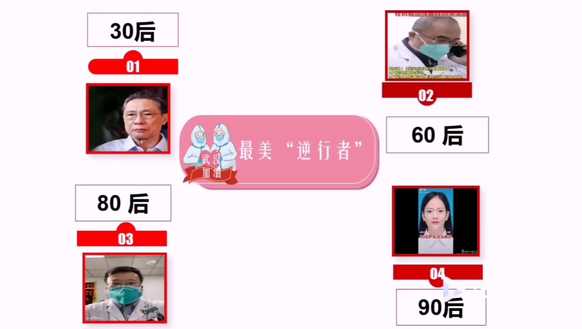 高中政治统编版必修3政治与法治5.1人民代表大会制度 微课视频