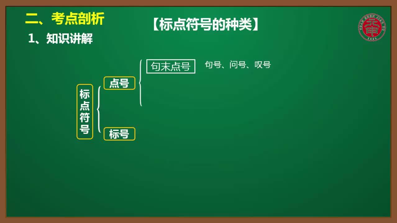 3 标点符号-高中高考语文【专题精讲课程】(张会双)