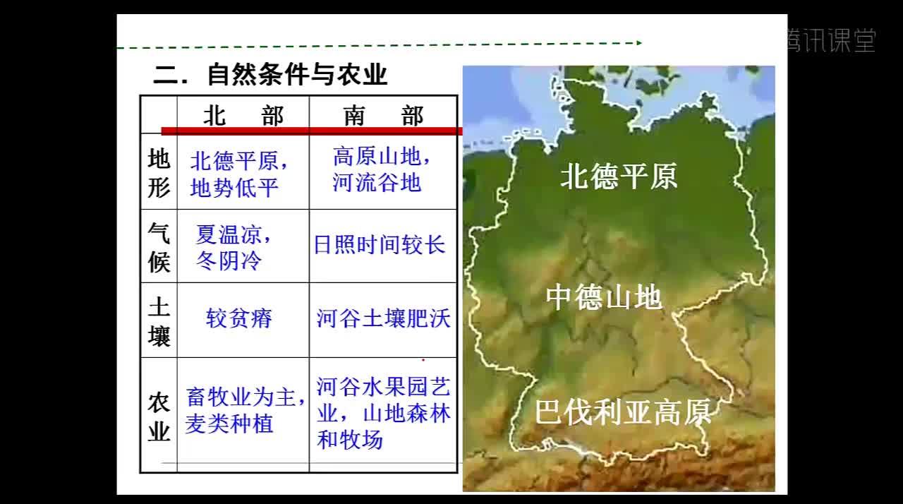 高考区域地理复习精品视频-欧洲东部[来自e网通极速客户端]                                     高考区域地理复习 视频-欧洲东部