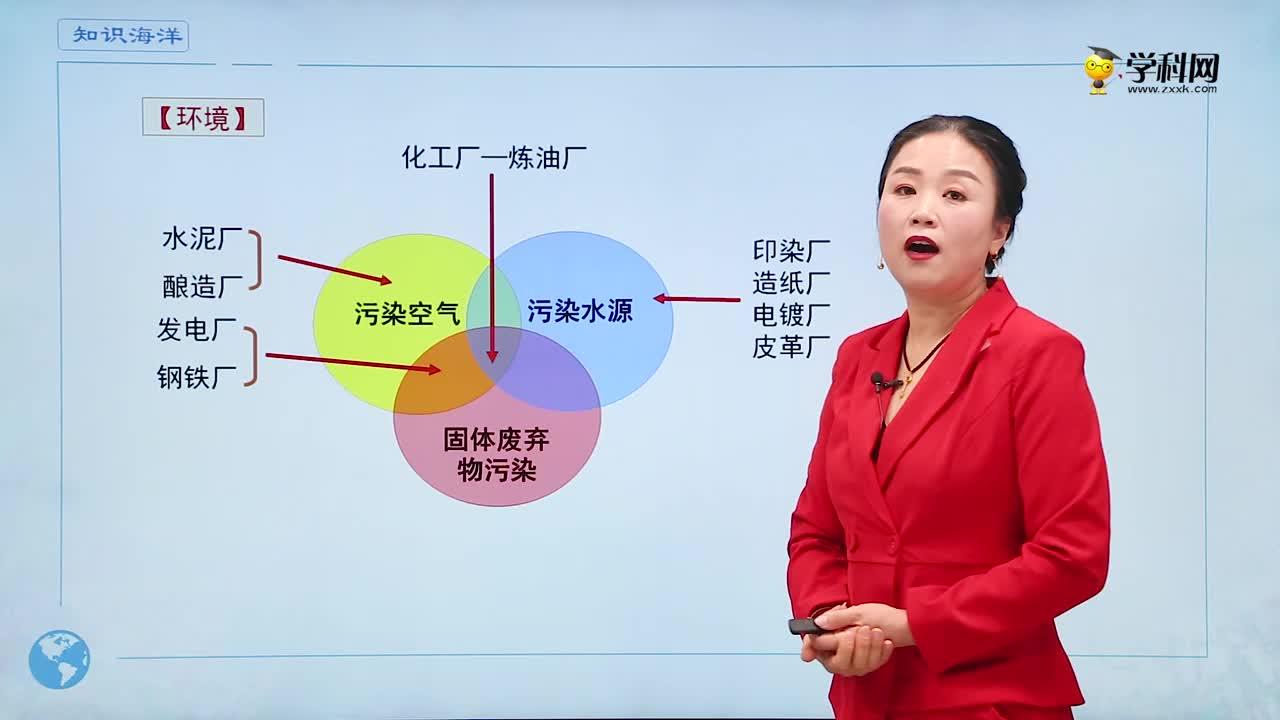 3.2 工業區位因素及其變化(3)-高中地理必修2(新教材同步)