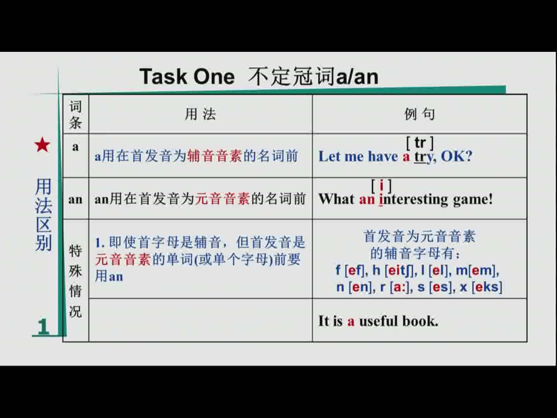 人教版九年级中考英语复习《冠词》微课