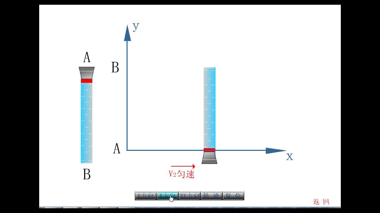 人教版(2019)高中物理必修第二冊第五章第2節運動的合成和分解視頻微課堂