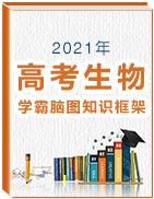 【学霸脑图】2021年高考生物知识框架