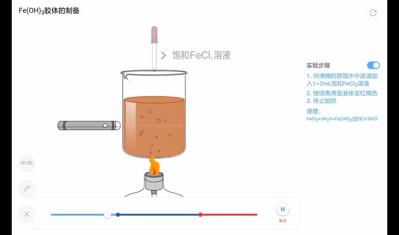 2.1 Fe(OH)3胶体的制备-【火花学院】人教版必修一高一 化学物质及其变化 第二章 化学物质及其变化 第一节 物质的分类 [来自e网通客户端]