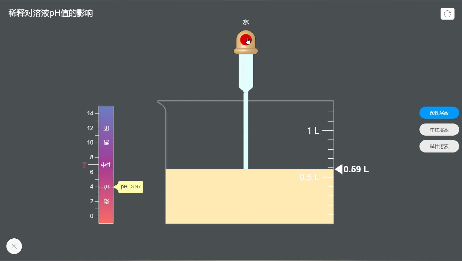 10.2 稀释对溶液pH值的影响-【火花学院】人教版九年级化学下册