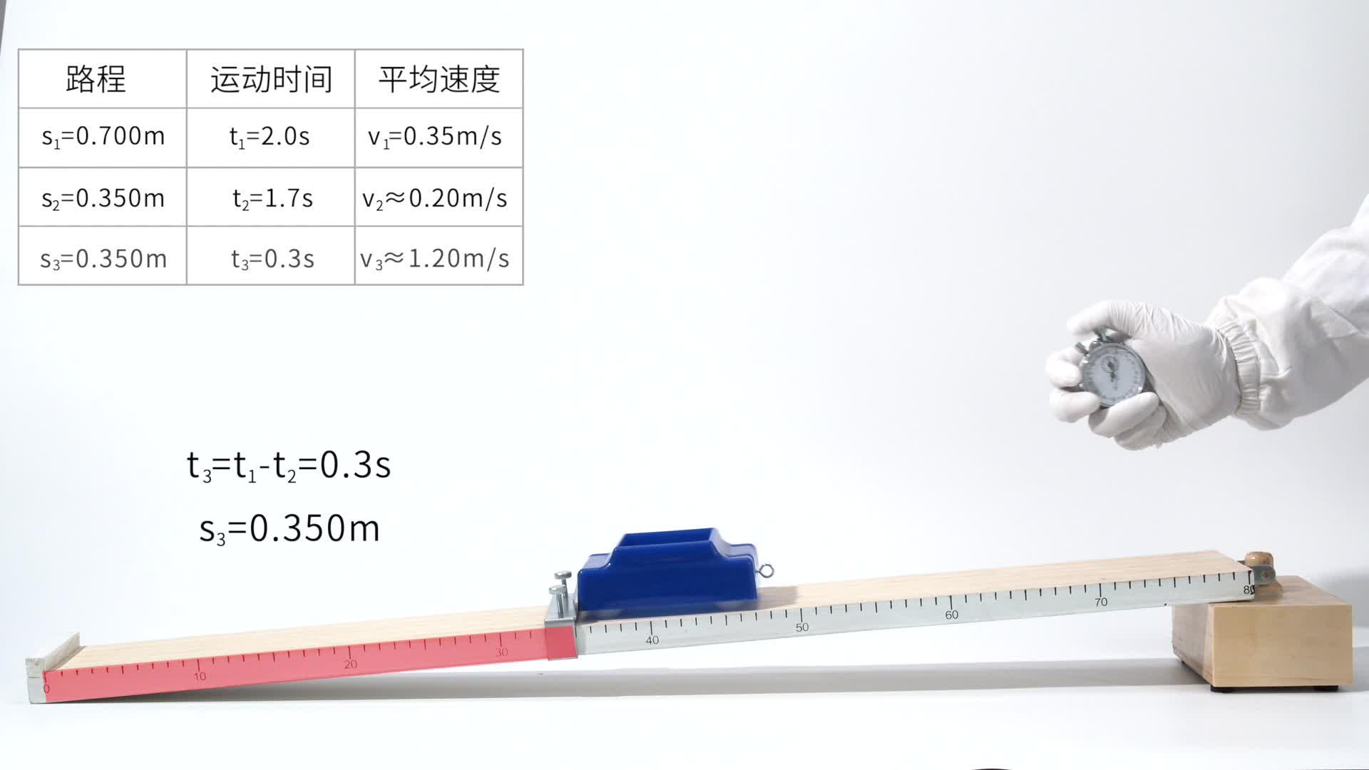 1.4 测量物体运动的平均速度-【火花学院】人教版八年级物理上册 第一章 机械运动 第四节 测量平均速度 [来自e网通客户端]
