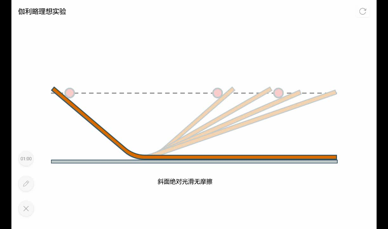 8.1 伽利略理想實驗-【火花學院】人教版八年級物理下冊