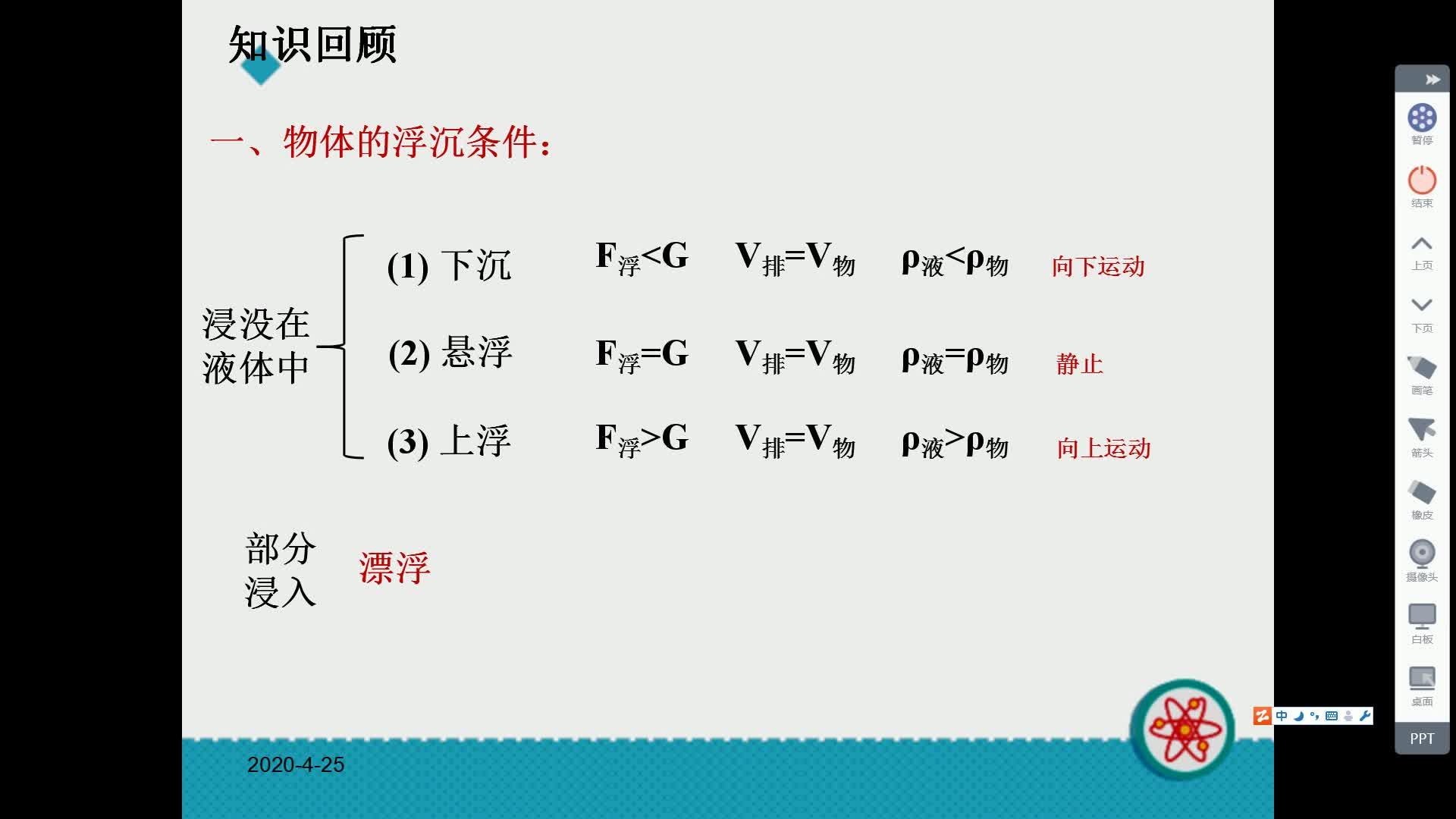教科版八年级物理10.4  沉与浮复习课微课堂  视频MP4教科版八年级物理10.4  沉与浮复习课微课堂  视频MP4教科版八年级物理10.4  沉与浮复习课微课堂  视频MP4教科版八年级物理10.4  沉与浮复习课微课堂  视频MP4