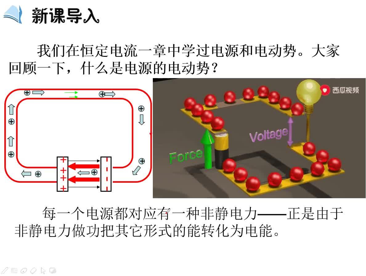 人教版高中物理选修3-2第四章4.5电磁感应现象的两类情况网络微课堂 人教版高中物理选修3-2第四章4.5电磁感应现象的两类情况网络微课堂