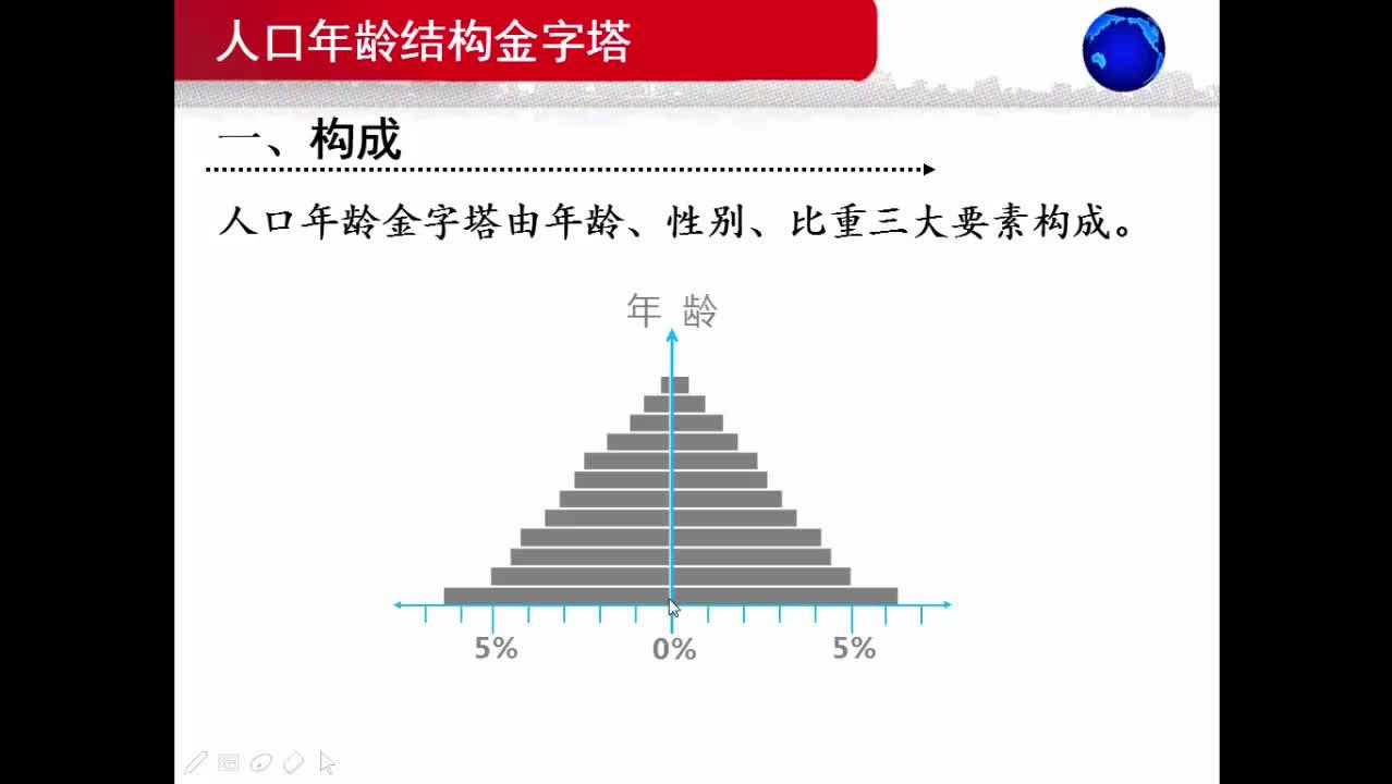 097、高中地理 系列微课《人口年龄结构金字塔》 097、高中地理 系列微课《人口年龄结构金字塔》 097、高中地理 系列微课《人口年龄结构金字塔》 [来自e网通客户端]