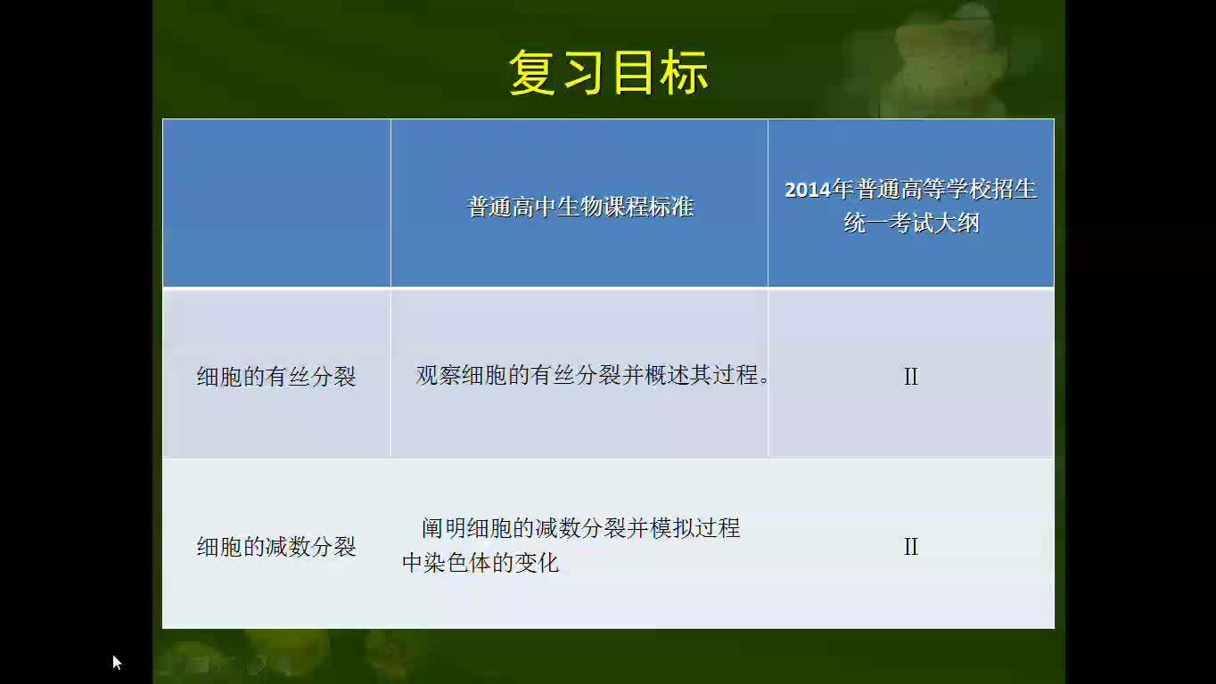 细胞增殖图像的辨析方法-甘肃省卓尼县柳林中学人教版高中生物必修2视频