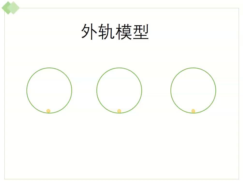 在我们学习外轨模型时,我们了解到,小球速度很大时,能够做完整的圆周运动(放视频);小球速度很小时,只能在下半圆周做圆周运动;如果小球的动能足够支持它行驶到上半圆周,但又不足以让他做完整的圆周运动,小球就会在上半圆周某处脱离轨道。但为什么会这样呢?小球做不同运动的临界条件时什么呢?现在我们一起来讨论一下这个问题。