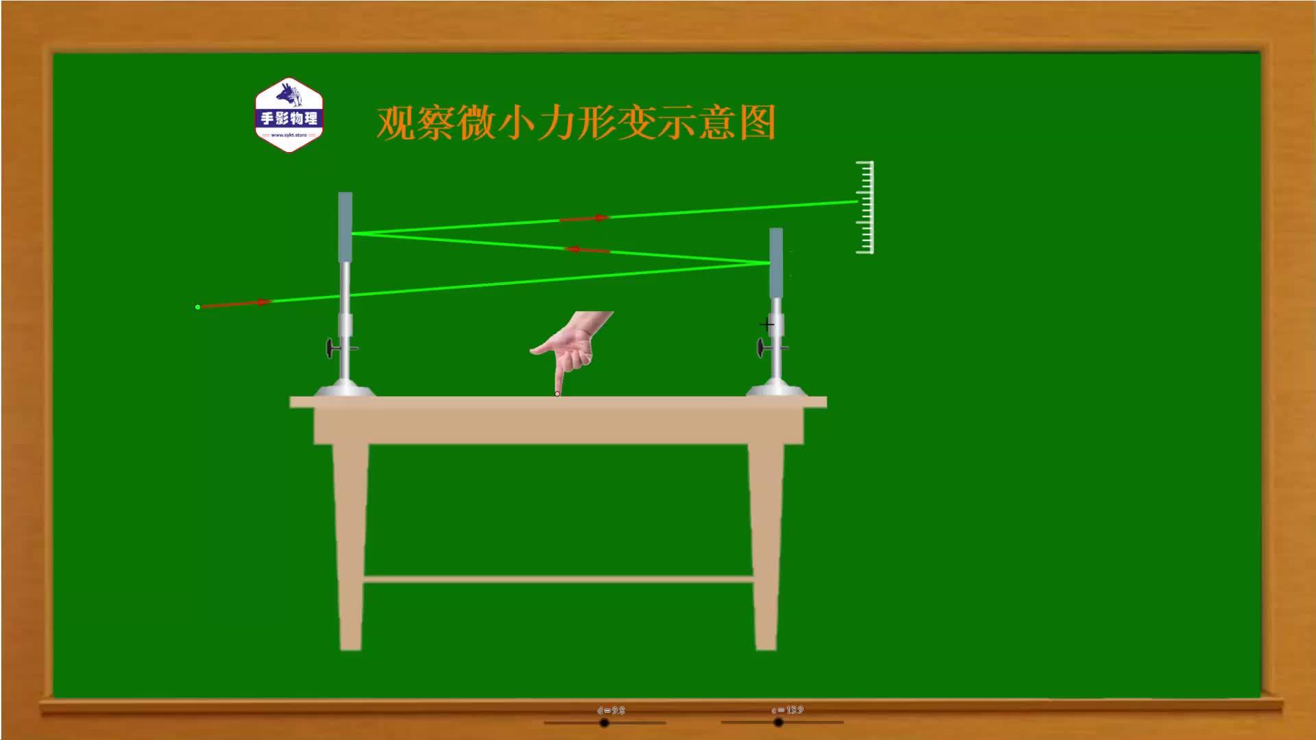 3.1重力与弹力—观察微小力形变示意图(课件视频资源)-【手影物理】2021版高中物理必修第一册(人教版)