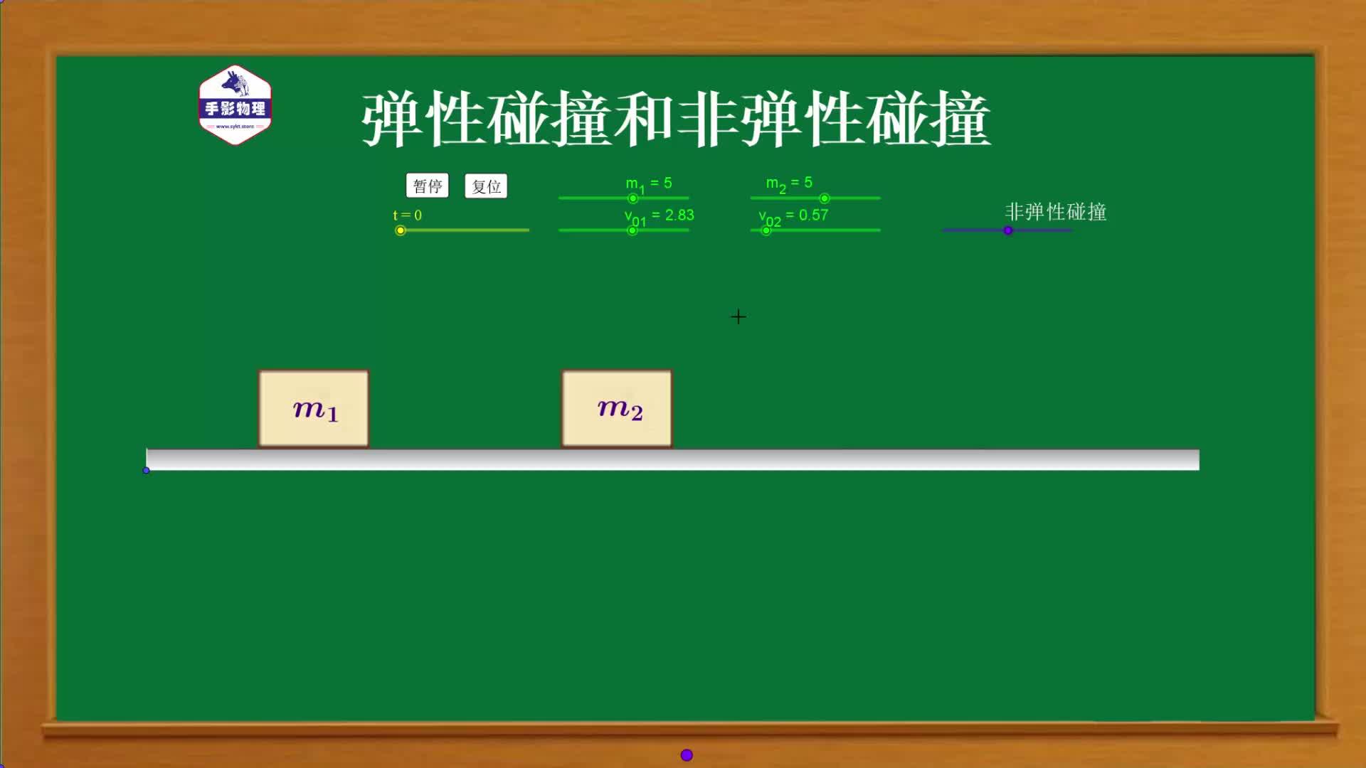 1.5弹性碰撞和非弹性碰撞—例题(课件视频资源)-【手影物理】2021版高中物理选修第一册(人教版)