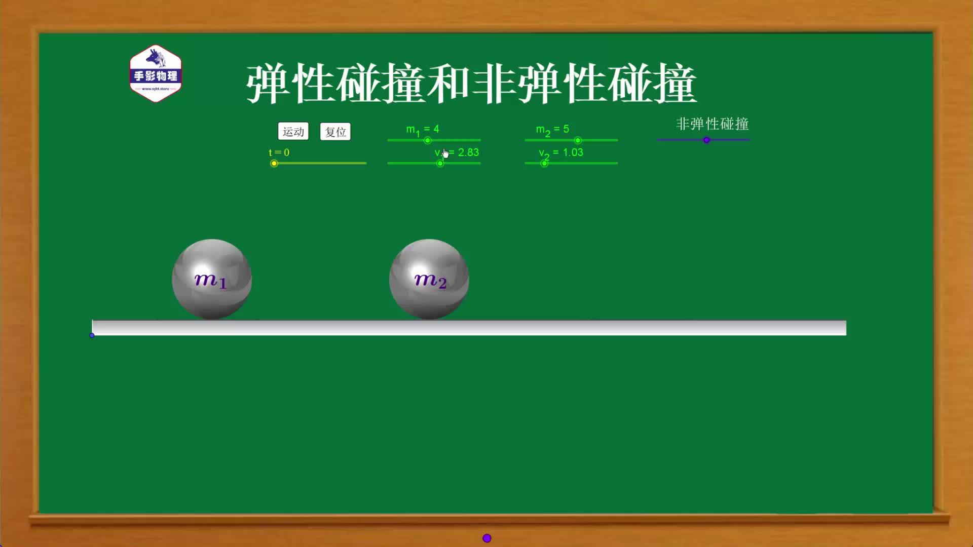 1.5弹性碰撞和非弹性碰撞—实例分析(课件视频资源)-【手影物理】2021版高中物理选修第一册(人教版)