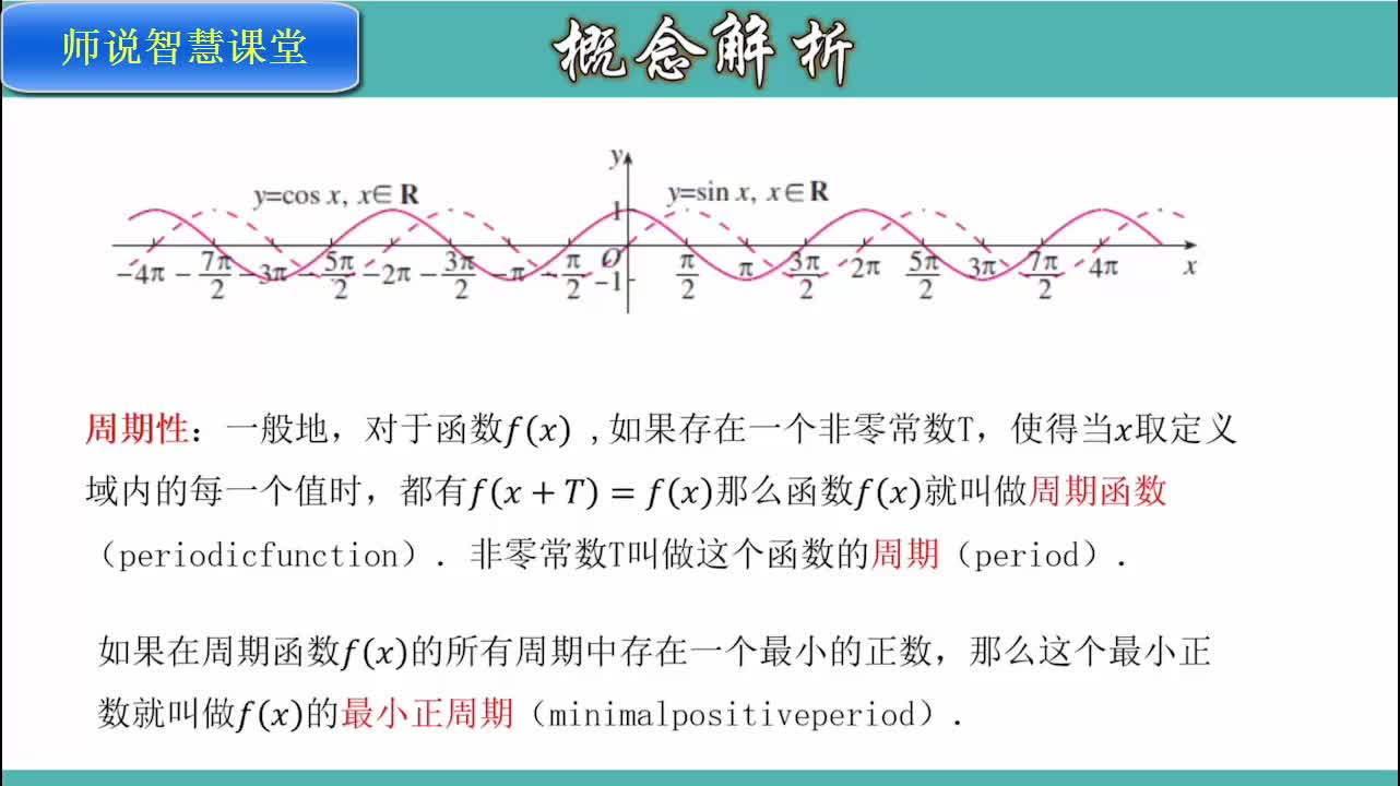 【师说智慧课堂】5.4.2正弦函数、余弦函数的性质(一)-2021-2022学年高中数学新教材同步微课