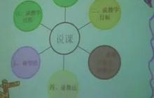 高中地理 地理说课- 必修1 第一章 第一节 宇宙中的地球 高中地理 地理说课- 必修1 第一章 第一节 宇宙中的地球 高中地理 地理说课- 必修1 第一章 第一节 宇宙中的地球[来自e网通客户端]