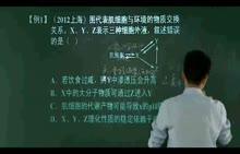 【同步强化】人教版高中生物(必修3)同步讲解视频:[第1讲]内环境与稳态(3份打包)