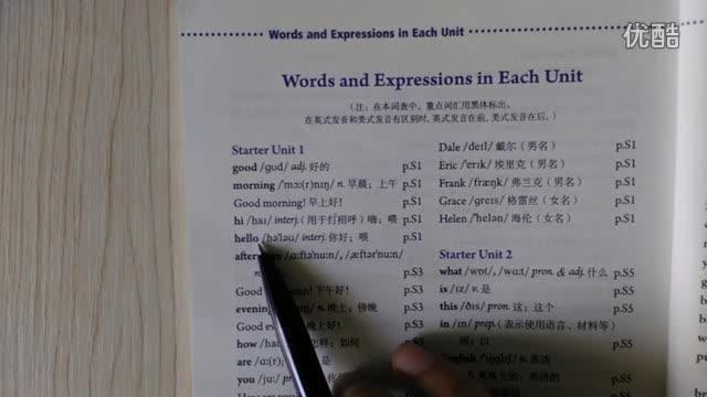 人教版七年级英语上册 预备篇 unit1-3 单词-微课堂 人教版七年级英语上册 预备篇 unit1-3 单词-微课堂  [来自e网通客户端]