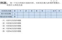 苏科版 七年级数学上册 对折次数与折痕数之间关系的探讨-视频微课堂 苏科版 七年级数学上册 对折次数与折痕数之间关系的探讨-视频微课堂 苏科版 七年级数学上册 对折次数与折痕数之间关系的探讨-视频微课堂 [来自e网通客户端]